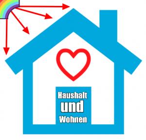 Haushalt Wohnen